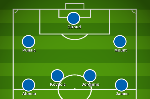 chelsea-xi-vs-arsenal:-confirmed-team-news,-predicted-lineup,-latest-injuries-for-fa-cup-final